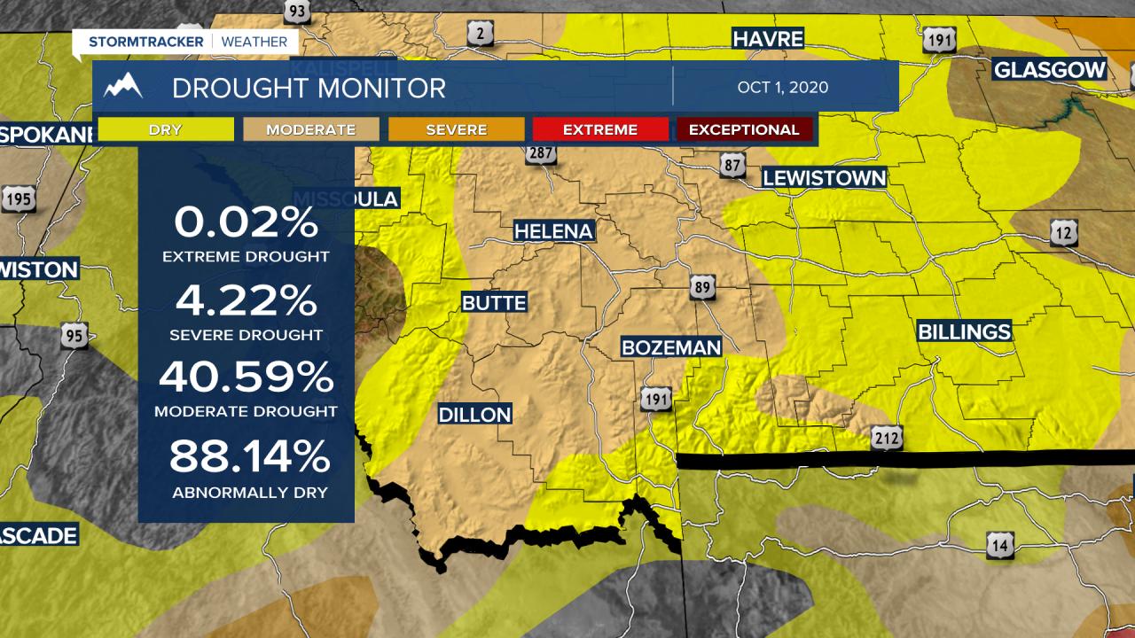 Drought conditions worsen over SW Montana