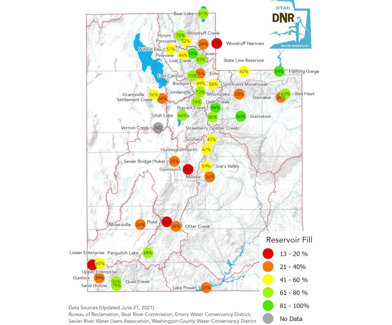 dnr reservoir chart.jpg