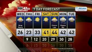 Brett's Forecast 2-18