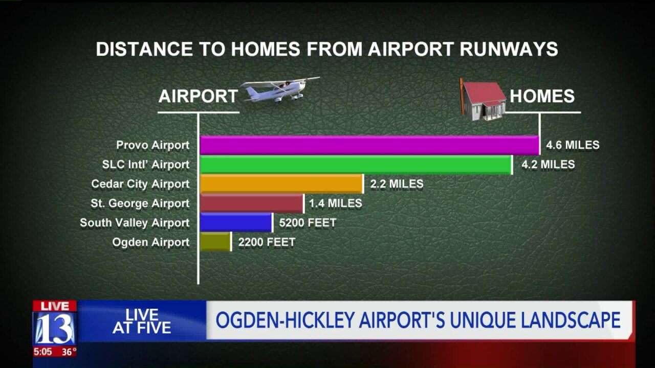 Ogden airport far closer to homes than any of Utah's other busy airports