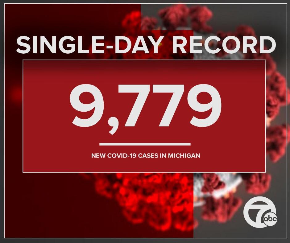 Covid record