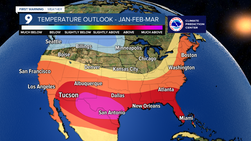 Cuy Climate Outlook - Temperature.png