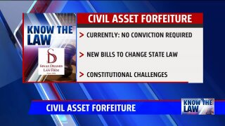 Know the Law – Civil Asset Forfeiture