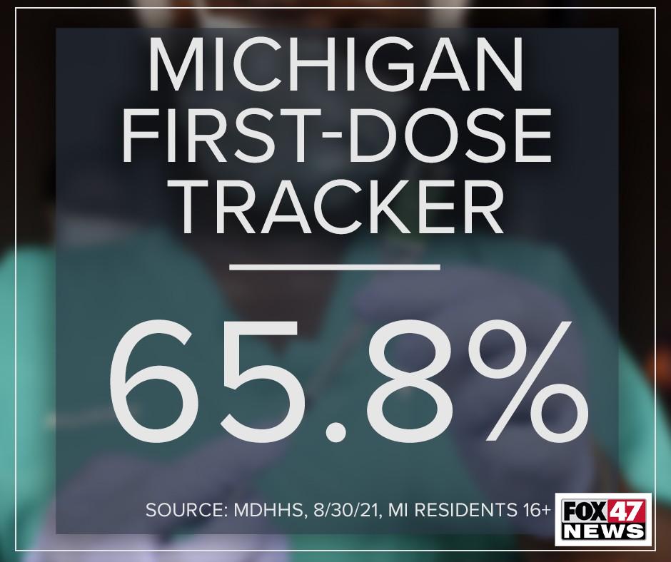 Michigan First Dose Tracker - 9-1-21