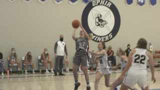 Manhattan Christian Eagles basketball takes flight against Lone Peak Big Horns