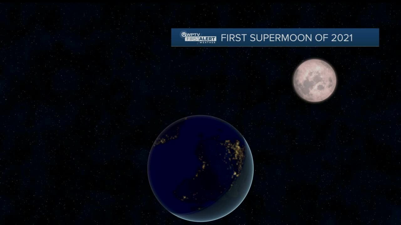 first supermoon of 2021 graphic