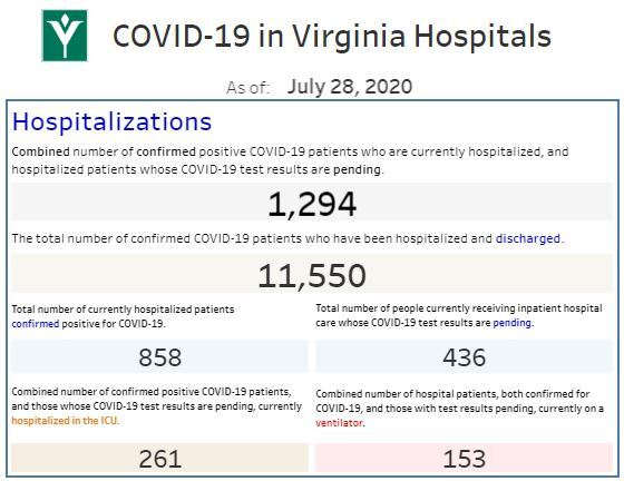 Virginia Hospital and Healthcare Association July 28.JPG