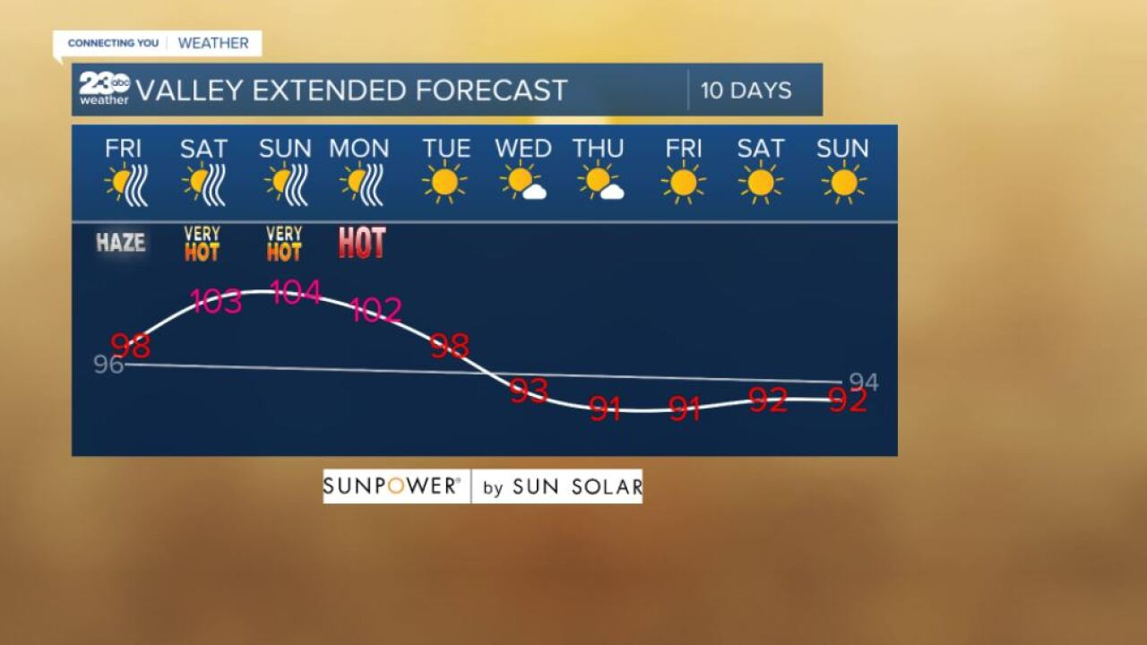 Valley 10-day forecast 8/24/2021