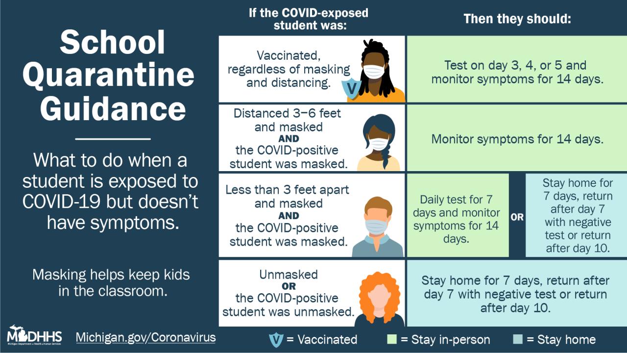 School_Quarantine_Guidance_v15_734754_7.png
