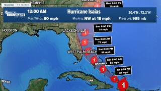 Tropical Storm Isaias' forecast splits into very different paths