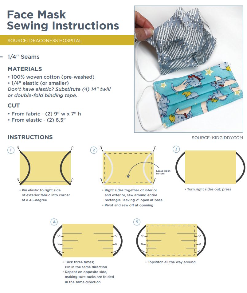 face mask sewing instructions.PNG