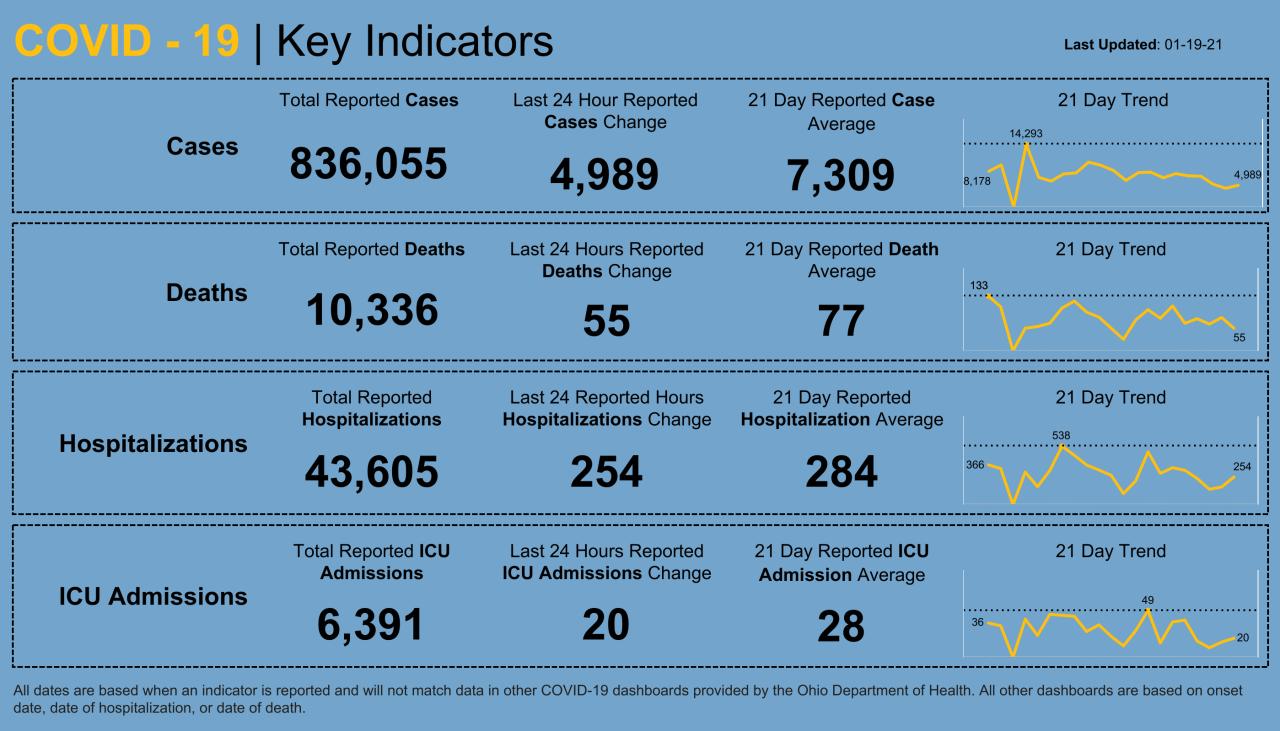Dashboard _ Key Indicators (11).png