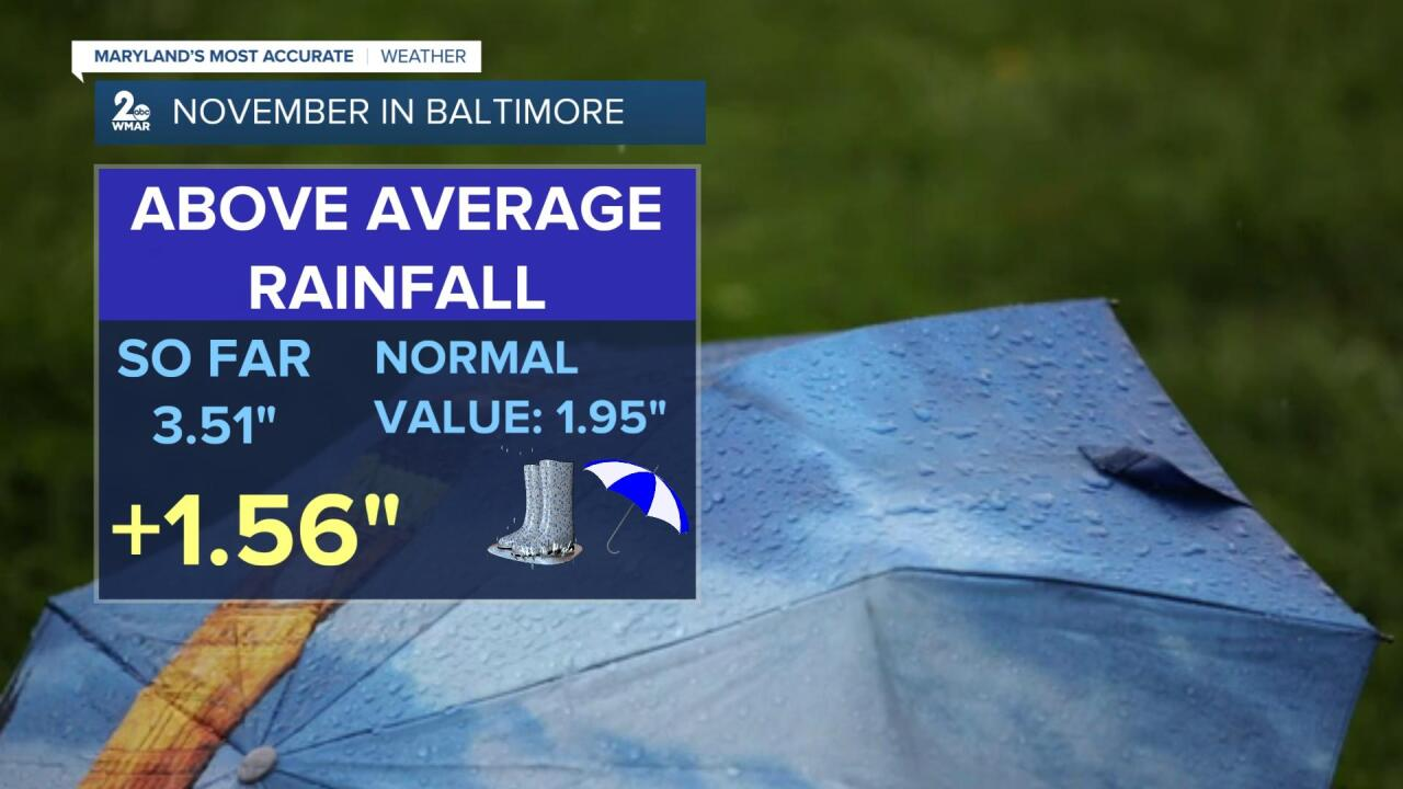 Rain Stats.jpg