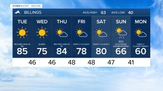 7 DAY FORECAST TUESDAY OCT 6, 2020