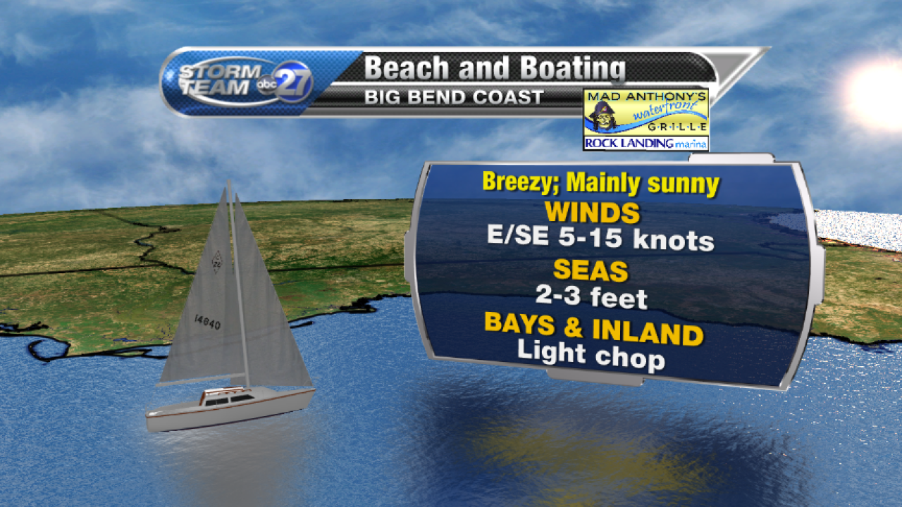 Beach and Boating forecast A (08/01/2017)