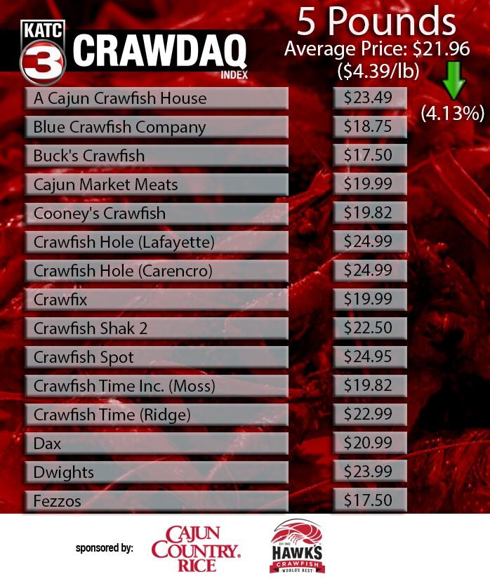 CRAWDAQ 4-16 (1) (1).jpg