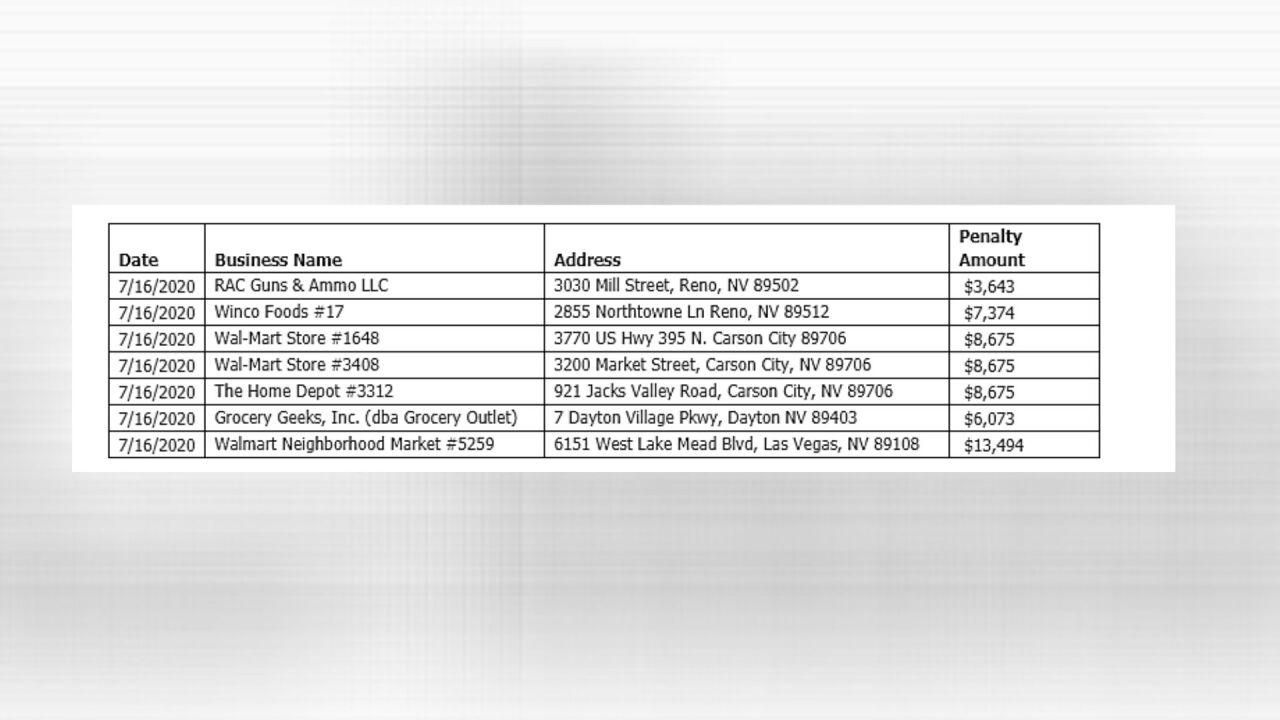 OHSA citations July 15.jpg