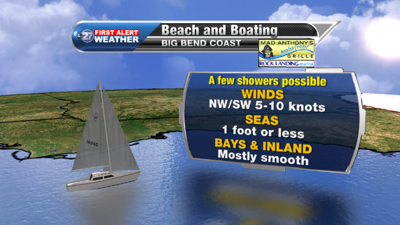 Beach and Boating forecast A (09/19/2017)