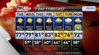 Claire's Forecast 9-17
