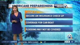 Wednesday's Weather Word: Hurricane Preparedness