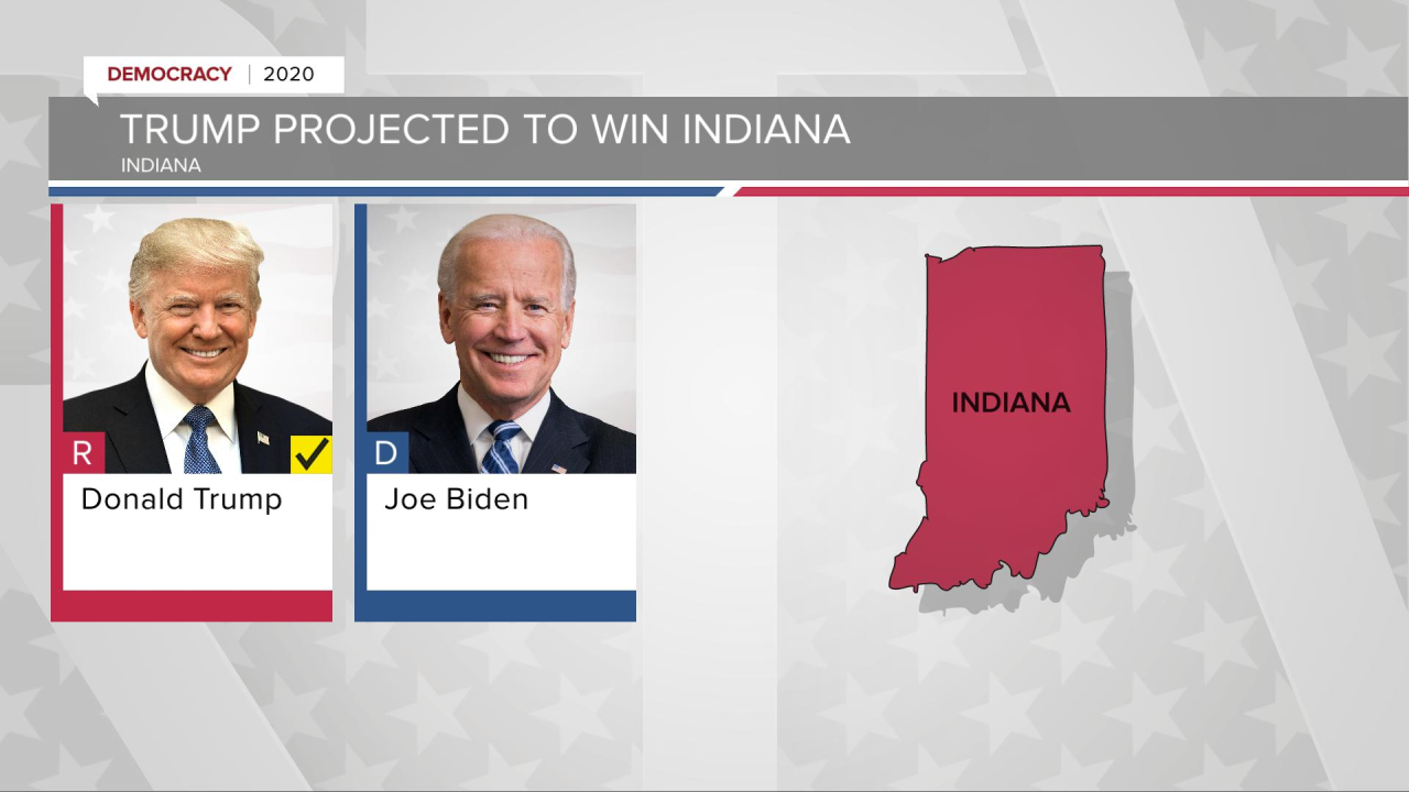 Trump Projected Wins Indiana.png