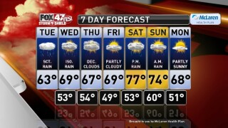 Claire's Forecast 9-8