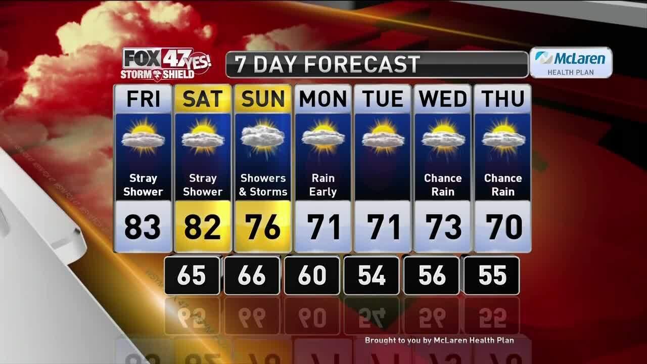 Brett's Forecast 9-19