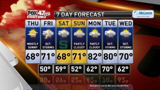 Claire's Forecast 9-26
