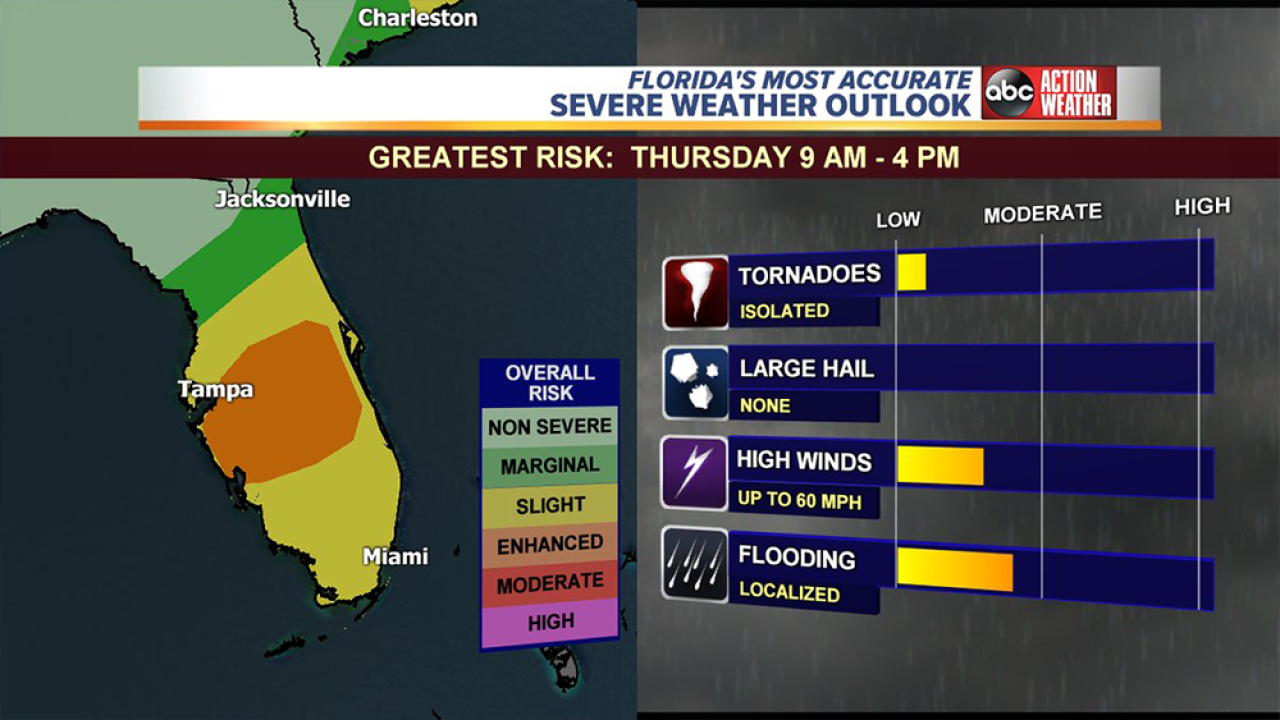 thursday-severe-weather-outlook.png