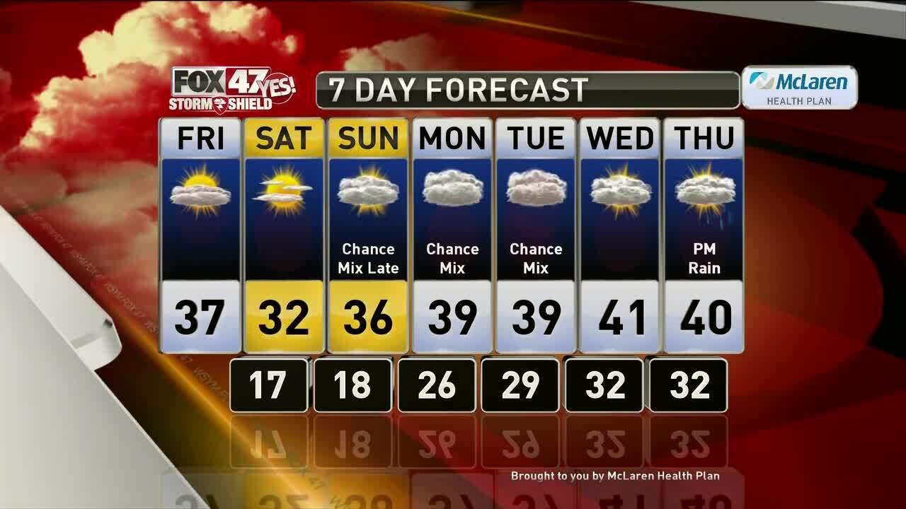 Brett's Forecast 11-14