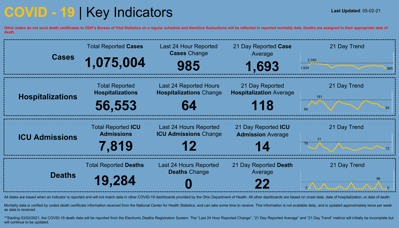 Dashboard _ Key Indicators (43).png