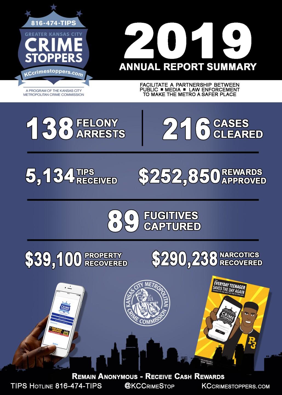 2019-CrimeStoppersTIPSHotline.jpg