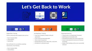 Goodwill South Texas is helping people get back to work