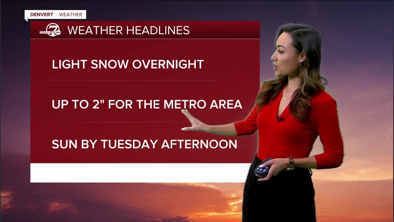 Dec 15 2020 5:15am forecast