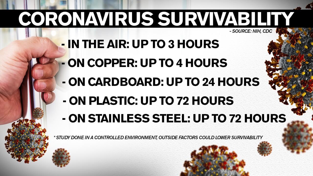 COVID Survivability