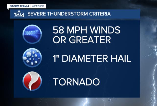 severe storm criteria.PNG