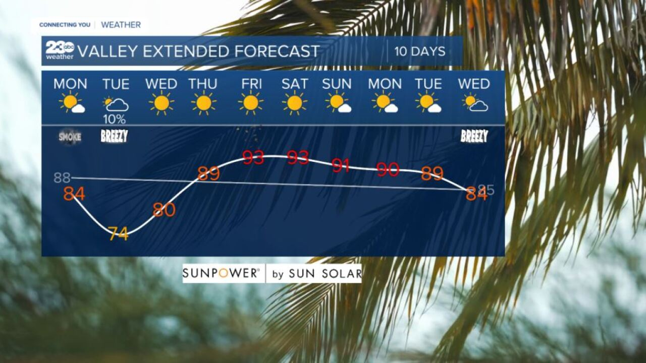 Valley 10-day forecast 9/27/2021