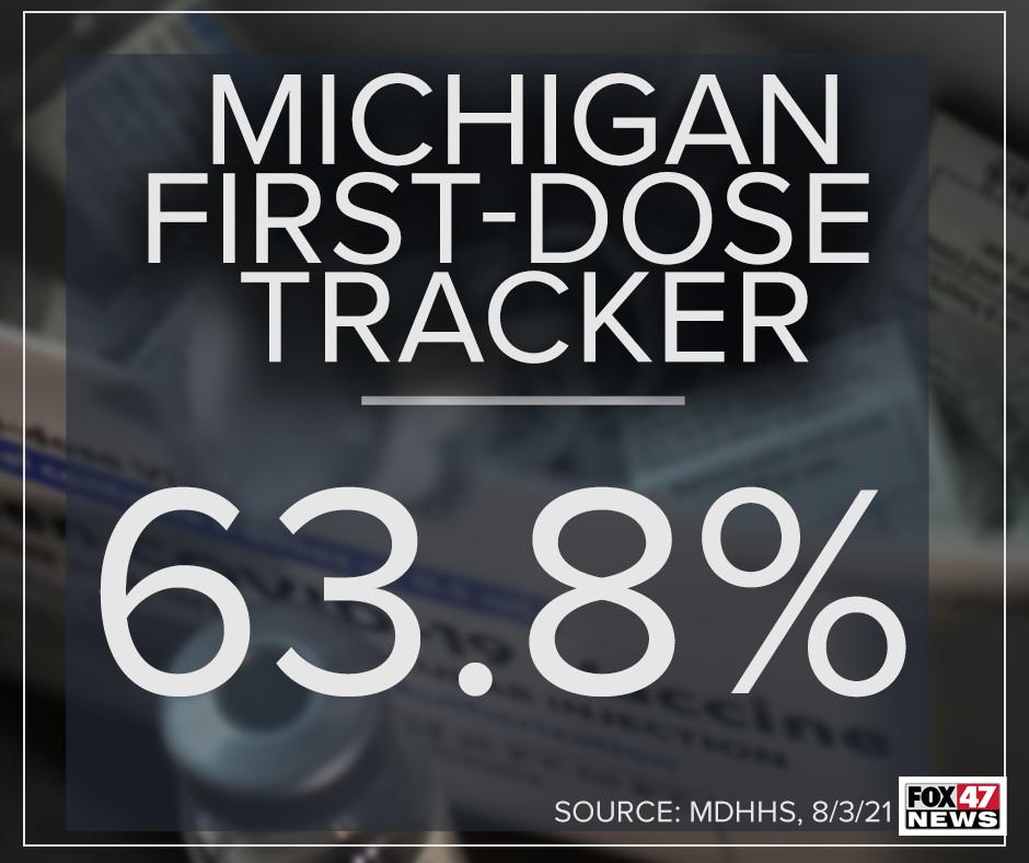 Michigan First-Dose Tracker