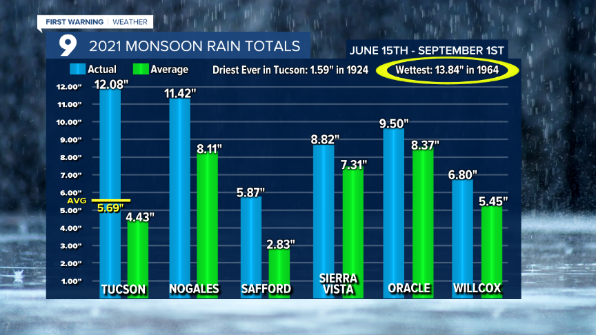 Cuy Monsoon Rainfall So Far (3).png
