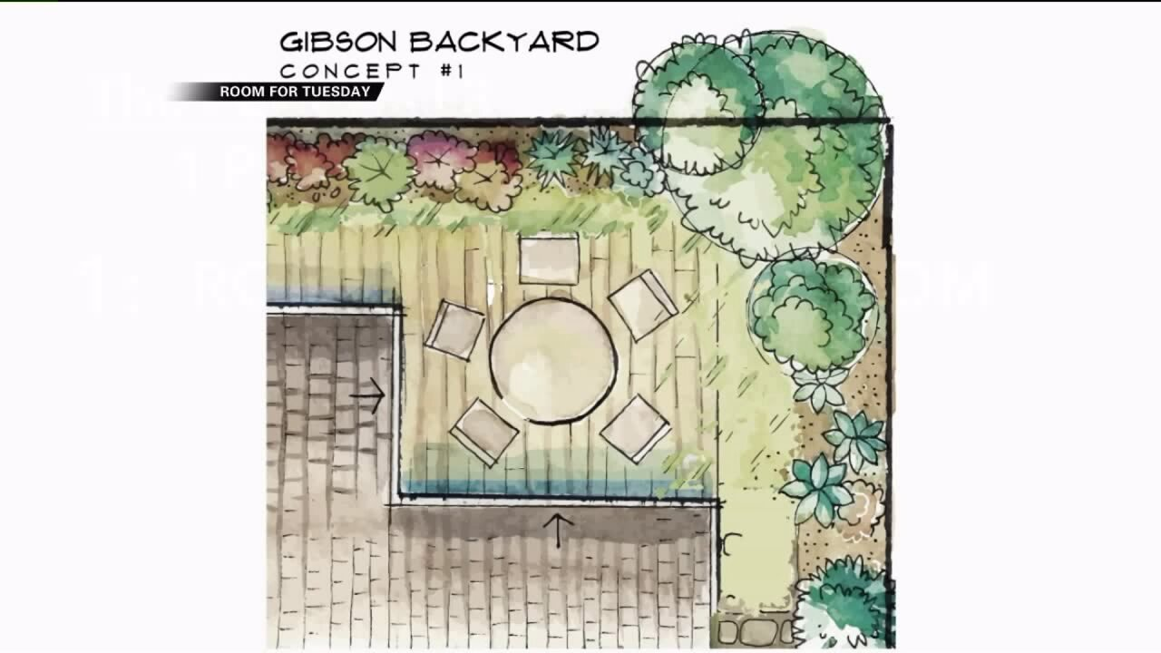 Backyard renovations: Before andafter