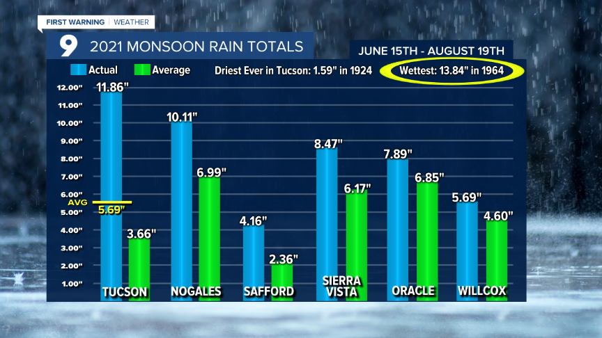 Cuy Monsoon Rainfall So Far (1).png