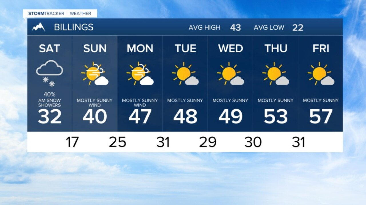 7 DAY FORECAST FOR FRIDAY EVENING FEB 26, 2021