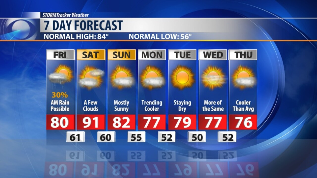 7 DAY FORECAST AUGUST 23, 2019