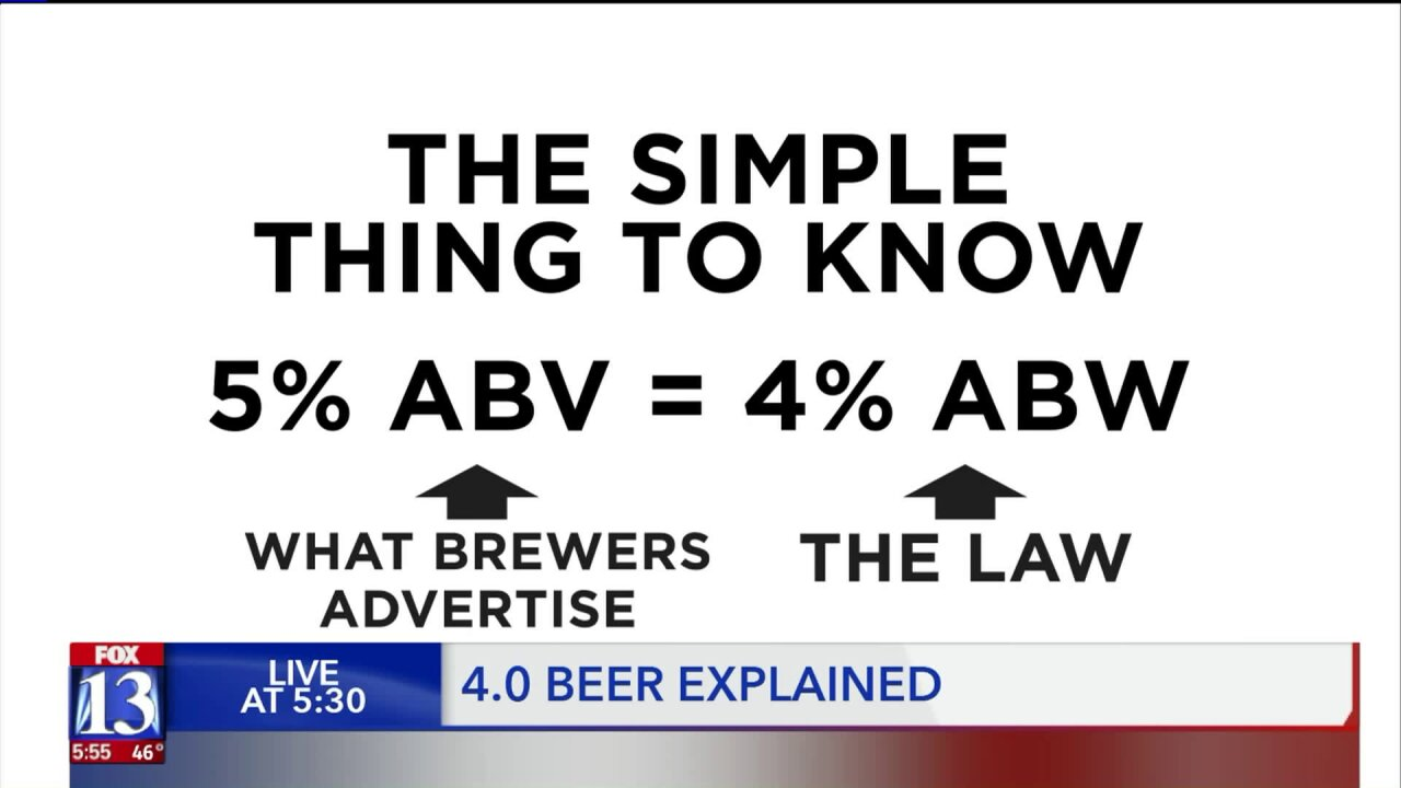The 4% beer conundrum: useless math you have to use