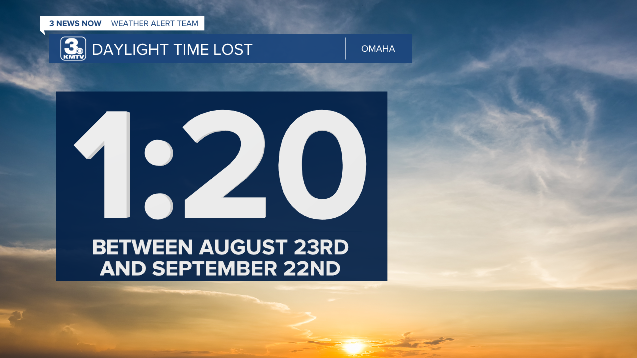 Daylight Time Lost.png