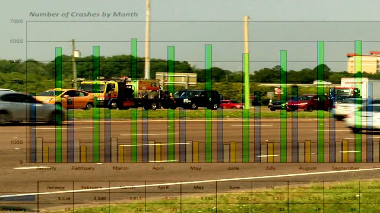 Interactive: Tampa hotspots for rear-end wrecks