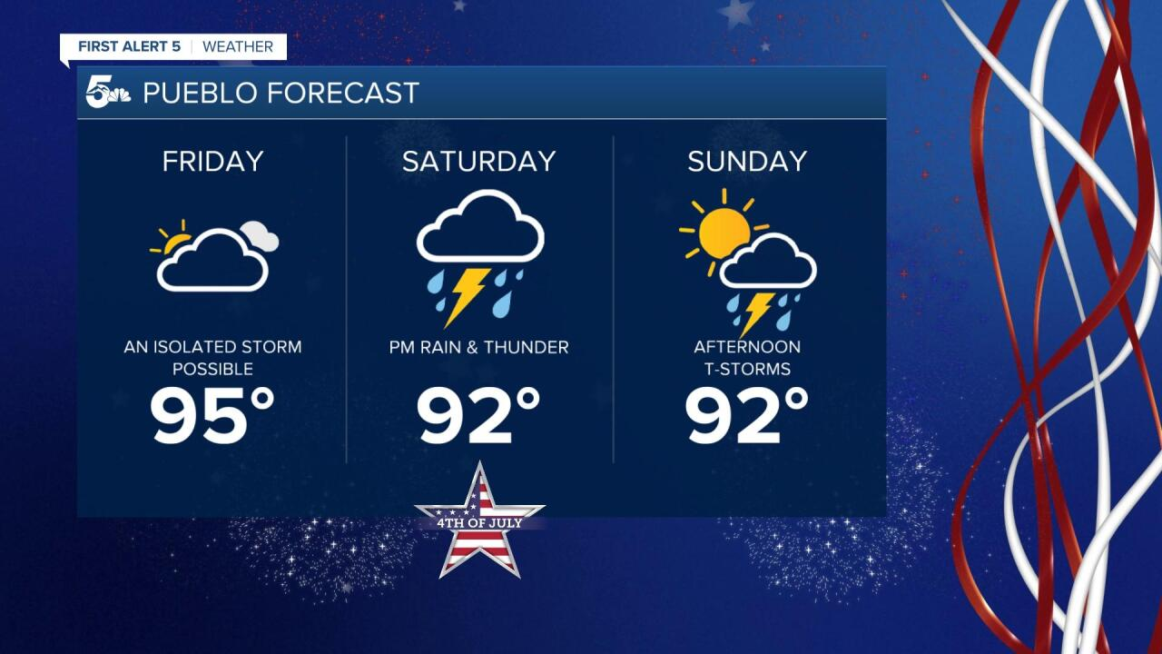 Pueblo July 4th Holiday Weekend Forecast
