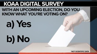 KOAA Survey: With an upcoming election, do you know what you're voting on?