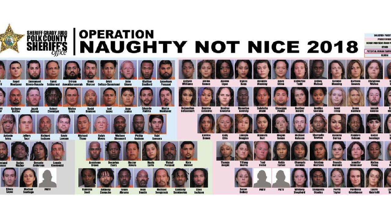 Doctor, Navy reservist among 103 arrested in sting operation