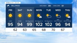 Forecast July 22, 2021